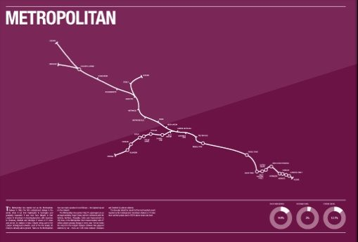 Cool Maps of Individual London Underground Lines