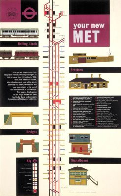 "Vintage London Transport Poster – ""Your New Met"""