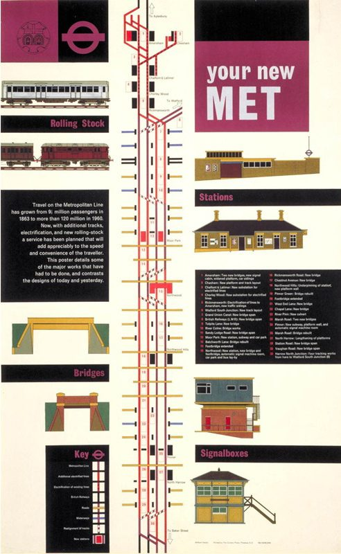 "Vintage London Transport Poster – ""Your New Met"""