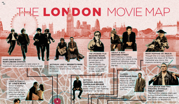 London Movies: Explore Your Favorite London Films with This London Movie Map