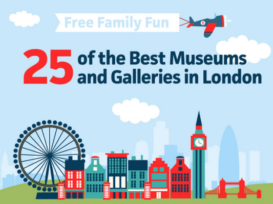 Infographic: The Top 25 Free Museums in London – Which One is Your Favorite?
