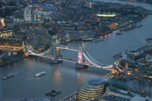 The Top Ten Stag Party Ideas in London